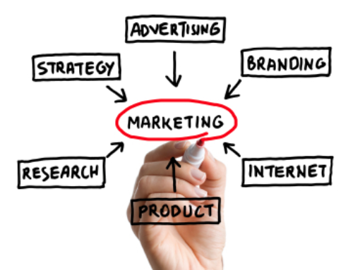 5 Steps to Starting your Marketing Plan